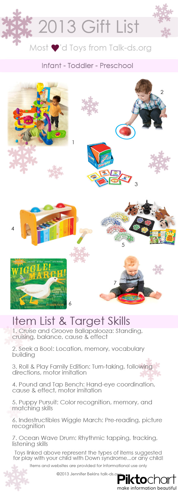 Gifts for Preschoolers with Down Syndrome